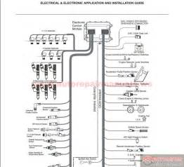 c15 serpentine belt diagram c15 free engine image for