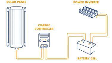 houseboat batteries diagram west marine
