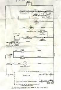 whirlpool refrigerators gold series wiring diagram whirlpool uncategorized free wiring diagrams