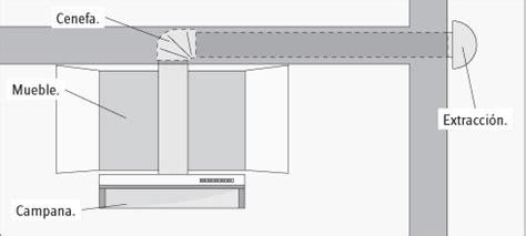 cortinas estadas para cocina h 225 galo usted mismo 191 c 243 mo instalar una cana en su cocina