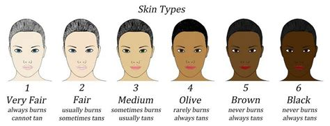 types of skin color skin typing specialist in monmouth county skin care