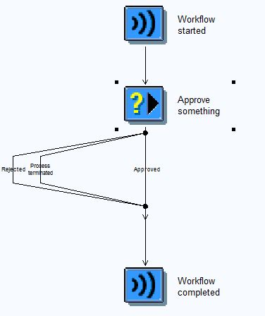 sap workflow user decision exle dynamic user decisions in sap business workflow sap blogs