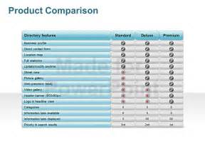 Product Comparison Template by Pin Product Comparison Chart Template E On
