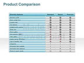 product comparison template pin product comparison chart template e on