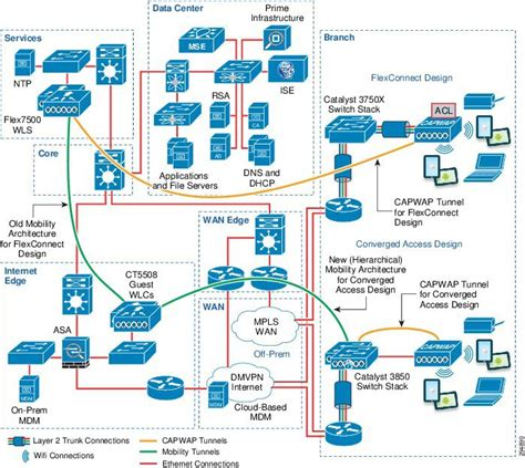 wifi layout guide cisco unified access ua and bring your own device byod