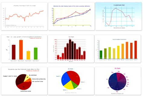 make a graph free picture graph maker driverlayer search engine