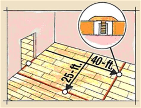 how to measure for laminate flooring in 3 steps swiss krono usa