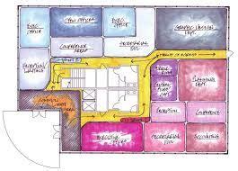 block diagram interior design block diagram interior design search schematic