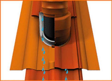 dunstabzug dach gebavent sdl 125 rot dunstabzugshauben de