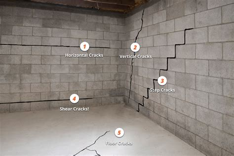 repair basement cracks foundation repair milwaukee mccoy contractors