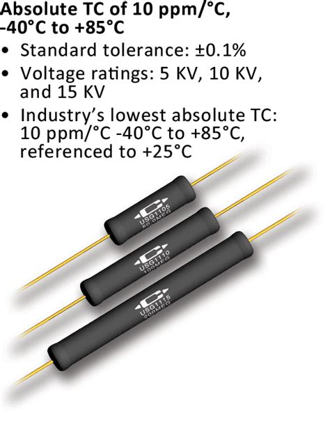 caddock s precision high voltage resistors