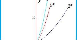 cara membuat grafik levey jenning di excel contoh grafik logaritma contoh two
