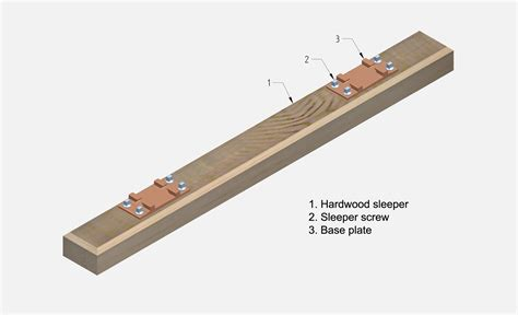 Sleepers Pdf by Sleepers Bemo Rail De Specialist Op Het Gebied