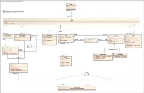 erd uml erd diagram uml images how to guide and refrence