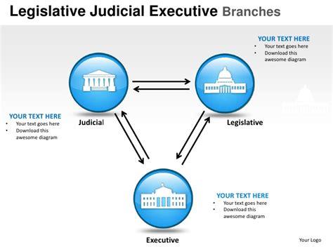diagram of executive branch legislative judicial executive branches powerpoint