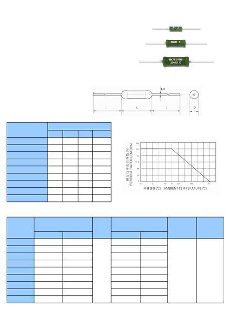 wire wound resistors pdf rx21 6w pdf 데이터시트 coated wire wound resistors etc