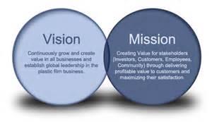 Vision amp mission