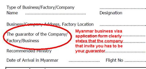Invitation Letter For Myanmar Visa Business Visa Visa On Arrival