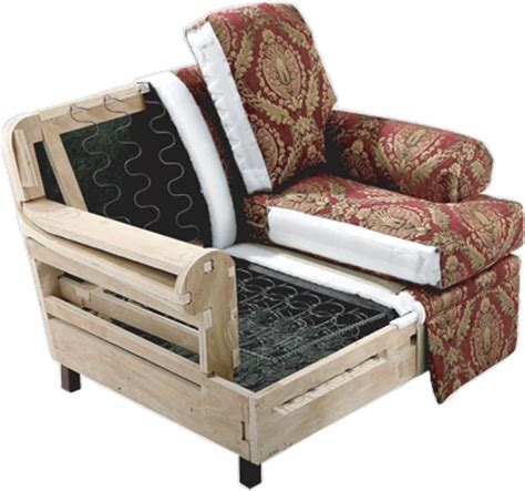 sofa frames for upholstery woodwork chair construction hazard plans pdf download free