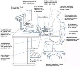 Computer Workstation Ergonomics Australia Workstation Ergonomics Guidelines Images