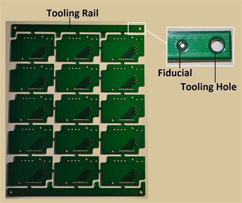 layout vs view rails technical tips for pcbs copper thickness controlled