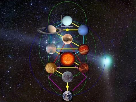 illuminati secrets revealed 1000 images about illuminati secret symbols revealed on