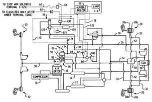 Air Brake System Components And Location Pneumatic Diagrams Wiring Get Free Image About