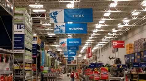 are home improvement stores a market mad house