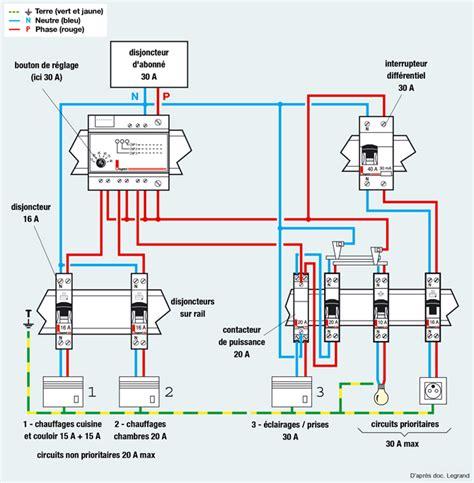 sch 233 ma de branchement d un d 233 lesteur trois circuits