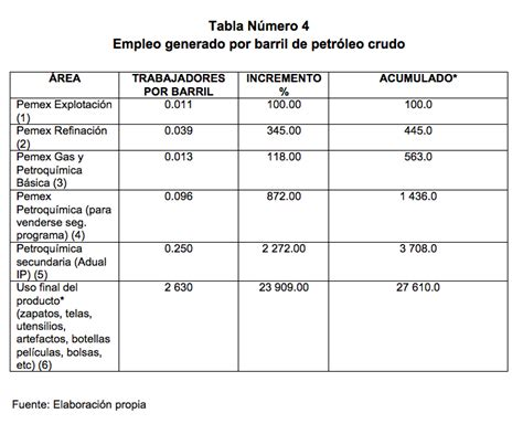 tabla de vacaciones 2016 tabla de cupo viajes 2016 tabla de viaje cencoex paises