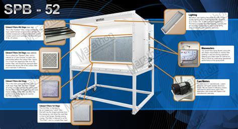 5451 dayton electric motor wiring diagram wiring diagrams