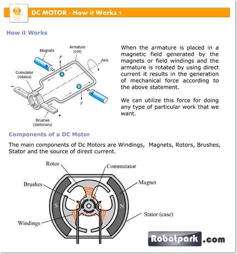 what is a dc motor how it works wiring diagram components