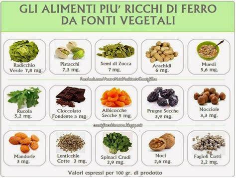 elenco alimenti vegani tabella alimenti vegetali ricchi di ferro vegan