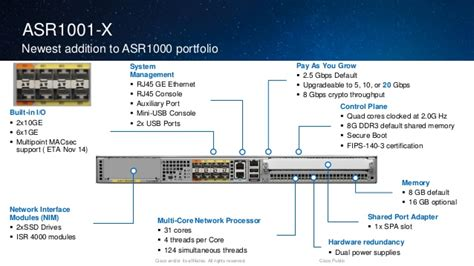 the new cisco asr 1001 x router router switch