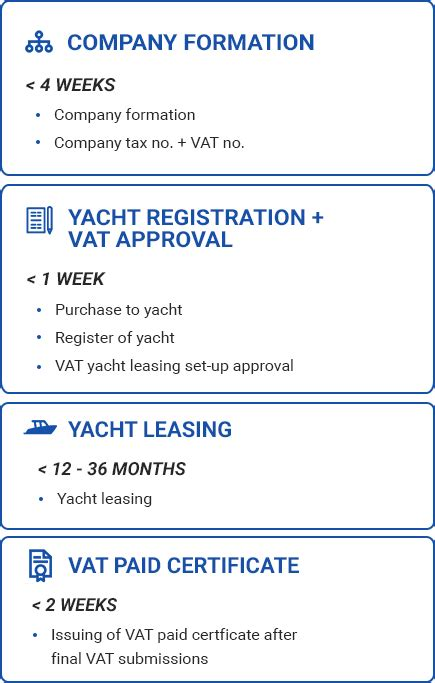 boat registration malta yacht registration in malta boat yacht registration