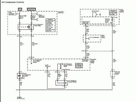 2004 silverado wiring schematics diagrams 2005 chevy diagram carlplant 1500 wiring diagram library 2004 chevrolet tahoe wiring diagram fuse box and wiring diagram