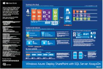 design poster using microsoft office technical diagrams for sharepoint 2013