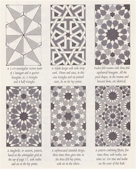 geometric pattern meanings pattern as cosmology in islamic geometric art