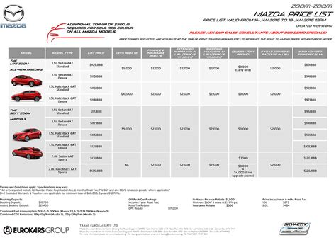 mazda price list mazda a motorshow 2016 price list singapore motor show