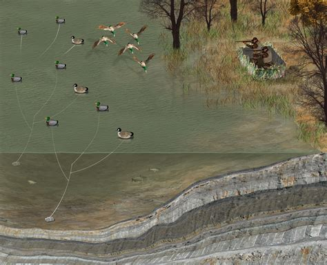 duck boat setup ridiculously smart decoy strategies