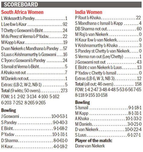 india lose semis hopes suffer