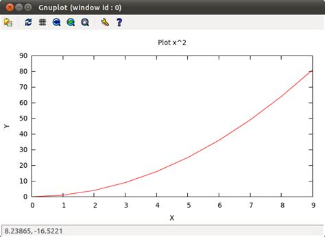 easy line graph maker real world academia using gnuplot to make simple line graphs