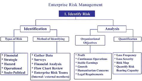 risk management framework template mccormick pcs info