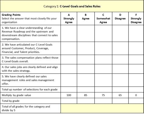 sle of school report salesglobe forum connecting sales strategy to revenue