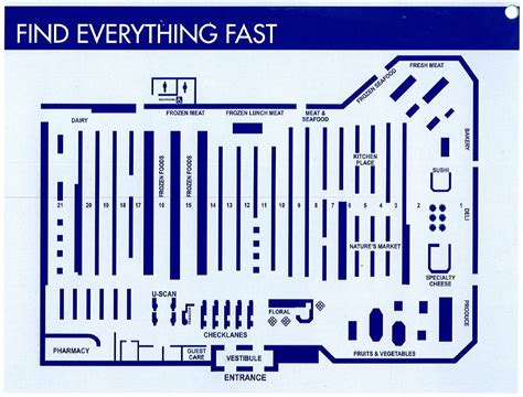 kroger floor plan kroger store layout jughandle s fat farm