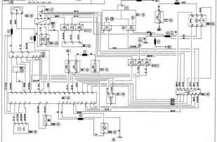 renault megane x64 nt 8164a wiring diagrams 1999 cardiagn