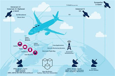 Tmobile Inflight | safeum blog american and british spy agencies targeted