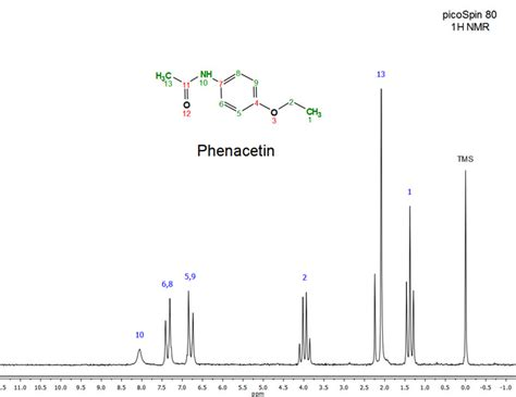 Proton Nmr Spectrum by Nmr Spectrum Of Phenacetin Thermo Fisher Scientific