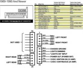 1993 chevy k1500 radio wiring diagram 1993 chevy 1500 ac wire schematic wiring diagram