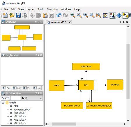 block diagram creator wiring diagrams schematics